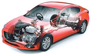 Mazda3-Hybrid