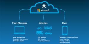 zf-microsoft-azure-cloud-plattform-ces-2018-en