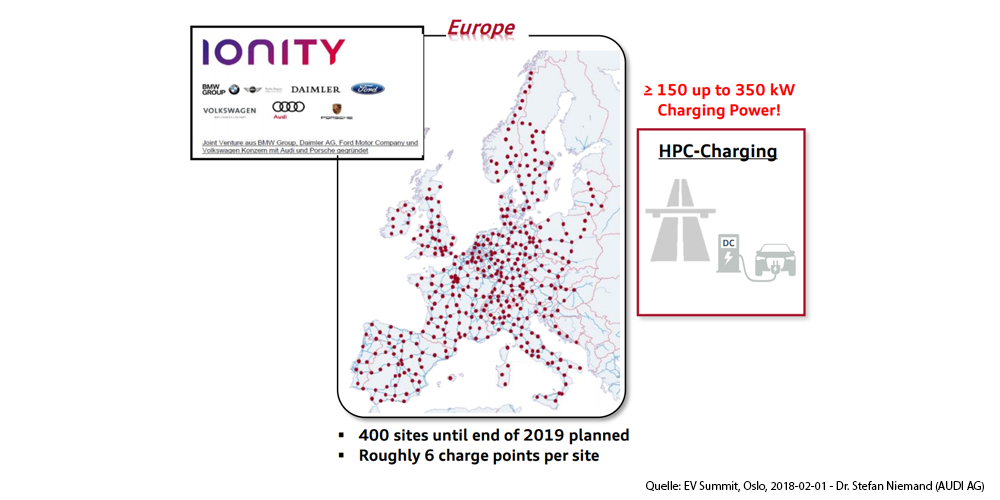 ionity-ladestationen-karte-ev-summit-oslo