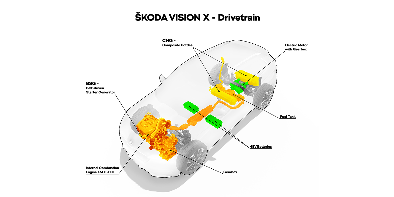 skoda-vision-x-concept-car-2018-genf-02