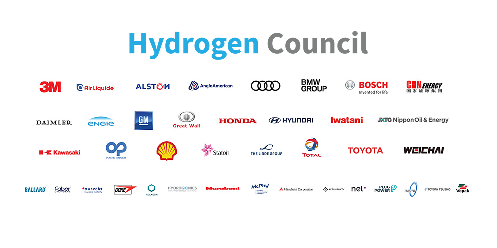 Hydrogen Council Aktie