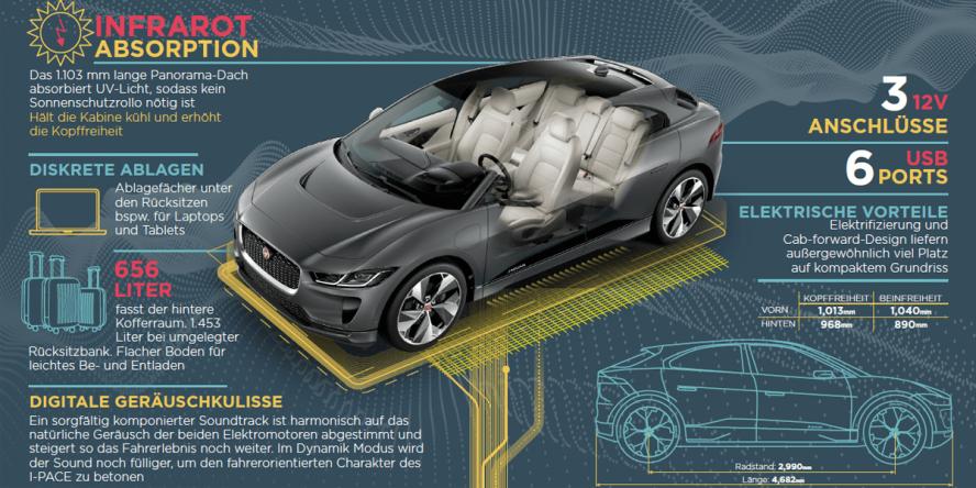 jaguar-i-pace-2018-elektroauto-electric-car-14