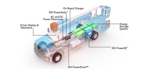 efficient-drivetrains-edi-powerdrive-6000ev