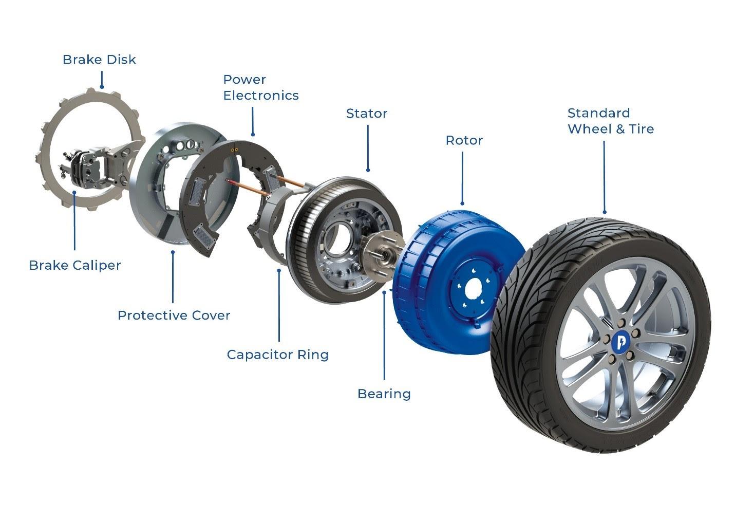 fisker-orbit-motor-radnabenmotor