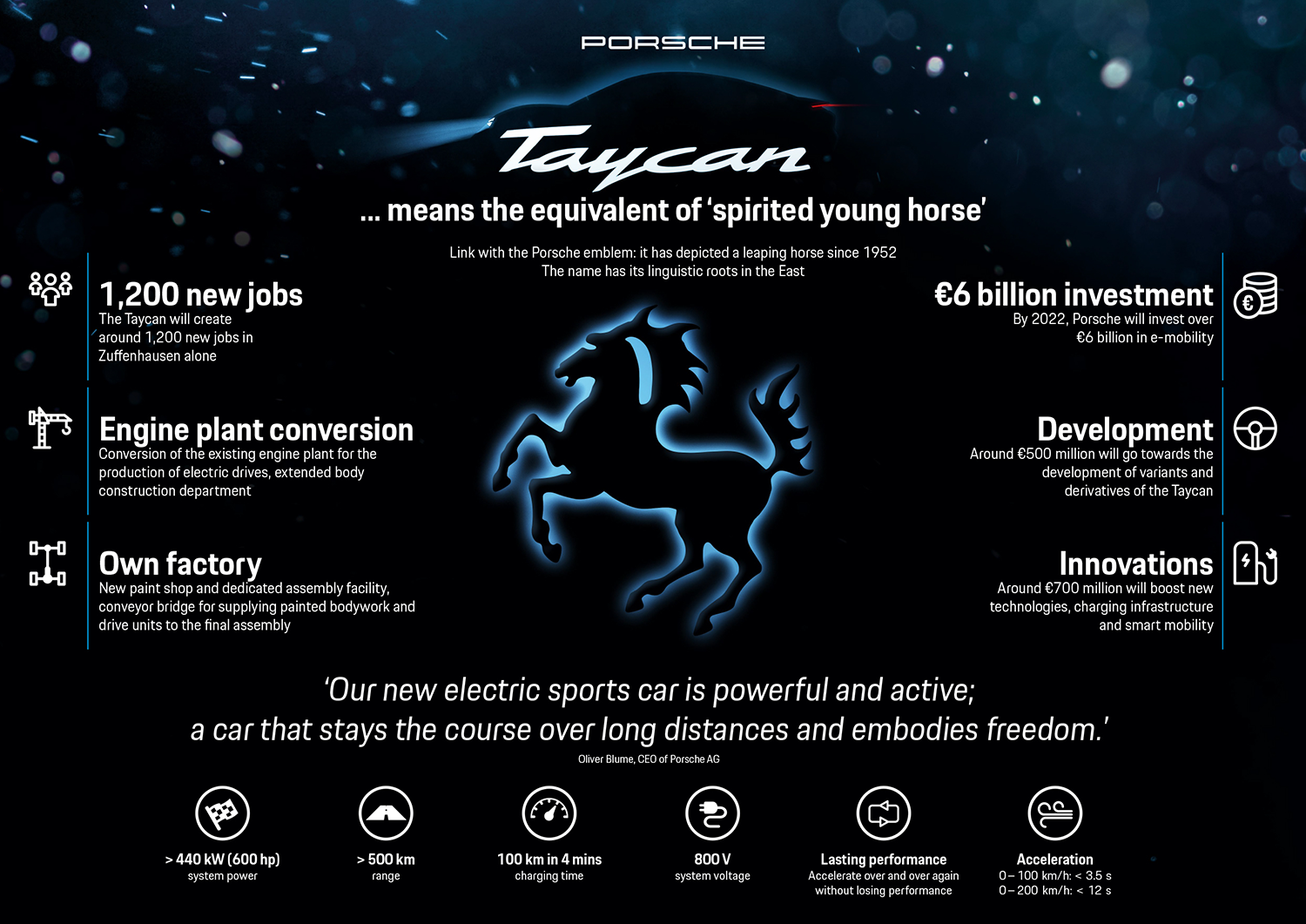 Porsche Reveals Series Name For Electric Car Taycan