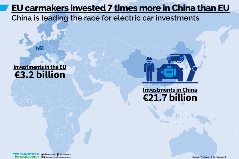 transport-environment-ev-carmakers-stats