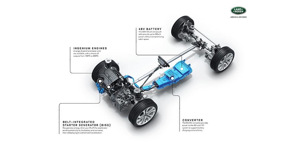 range-rover-evoque-2018-48-volt (1)