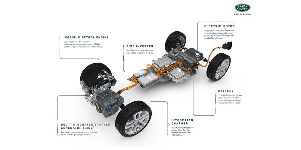 range-rover-evoque-2018-phev (1)