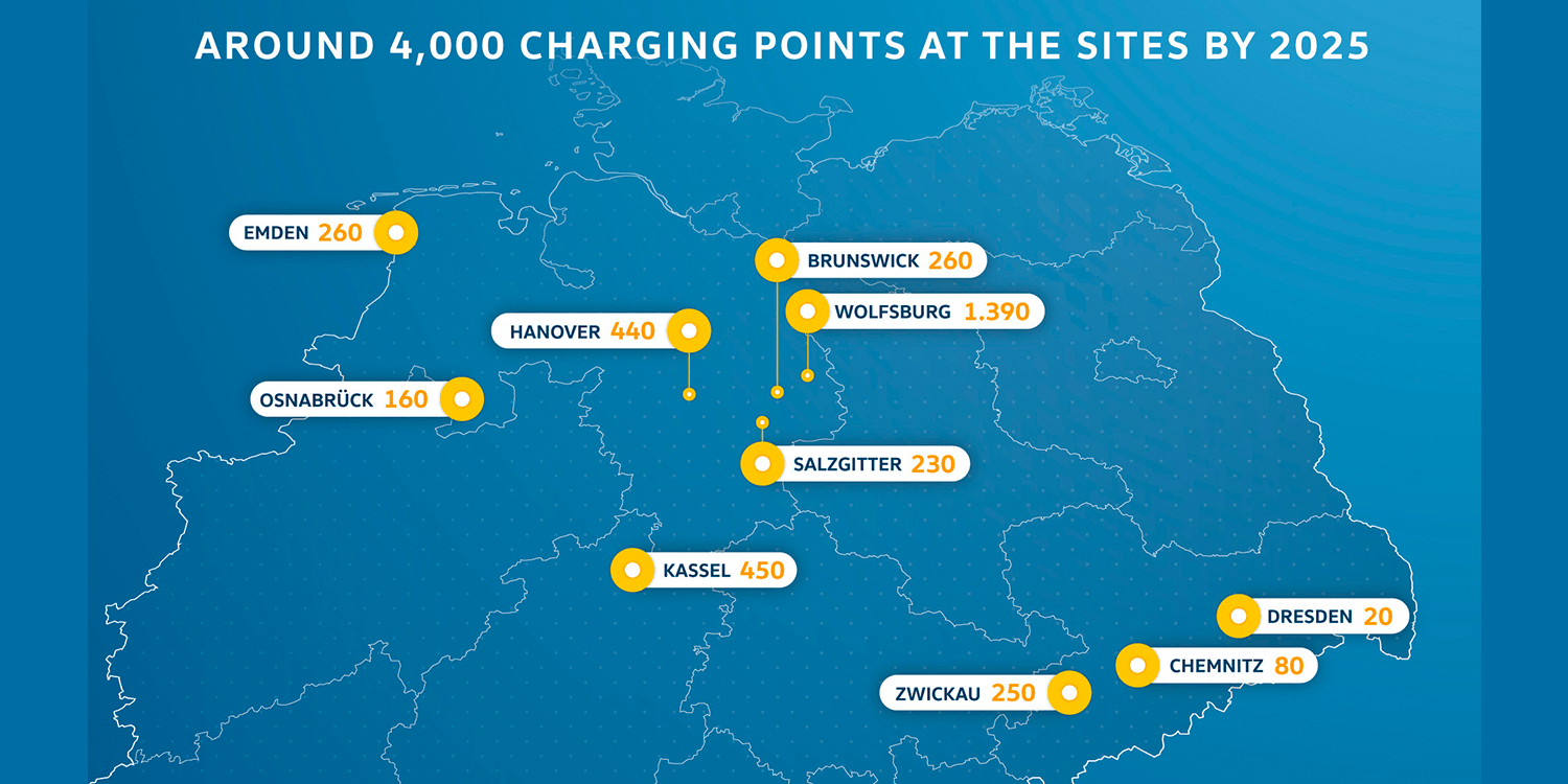volkswagen-ladestation-charging-station-locations-2019