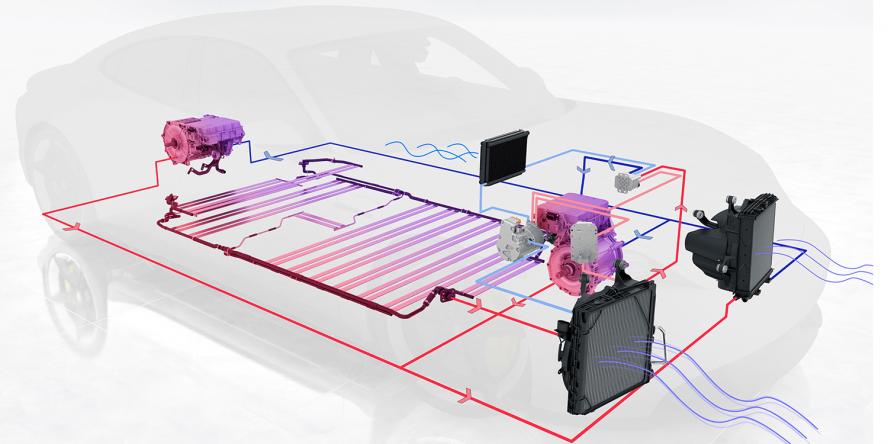 porsche-taycan-prototype-technologie-technology-thermomanagement-2019-01-min