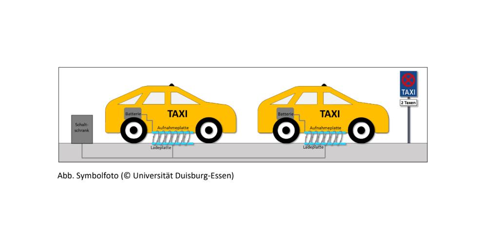 Taxis Köln