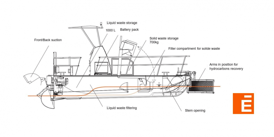 wastle-cleaner-66-e-boot-electric-boat-2019-05-min